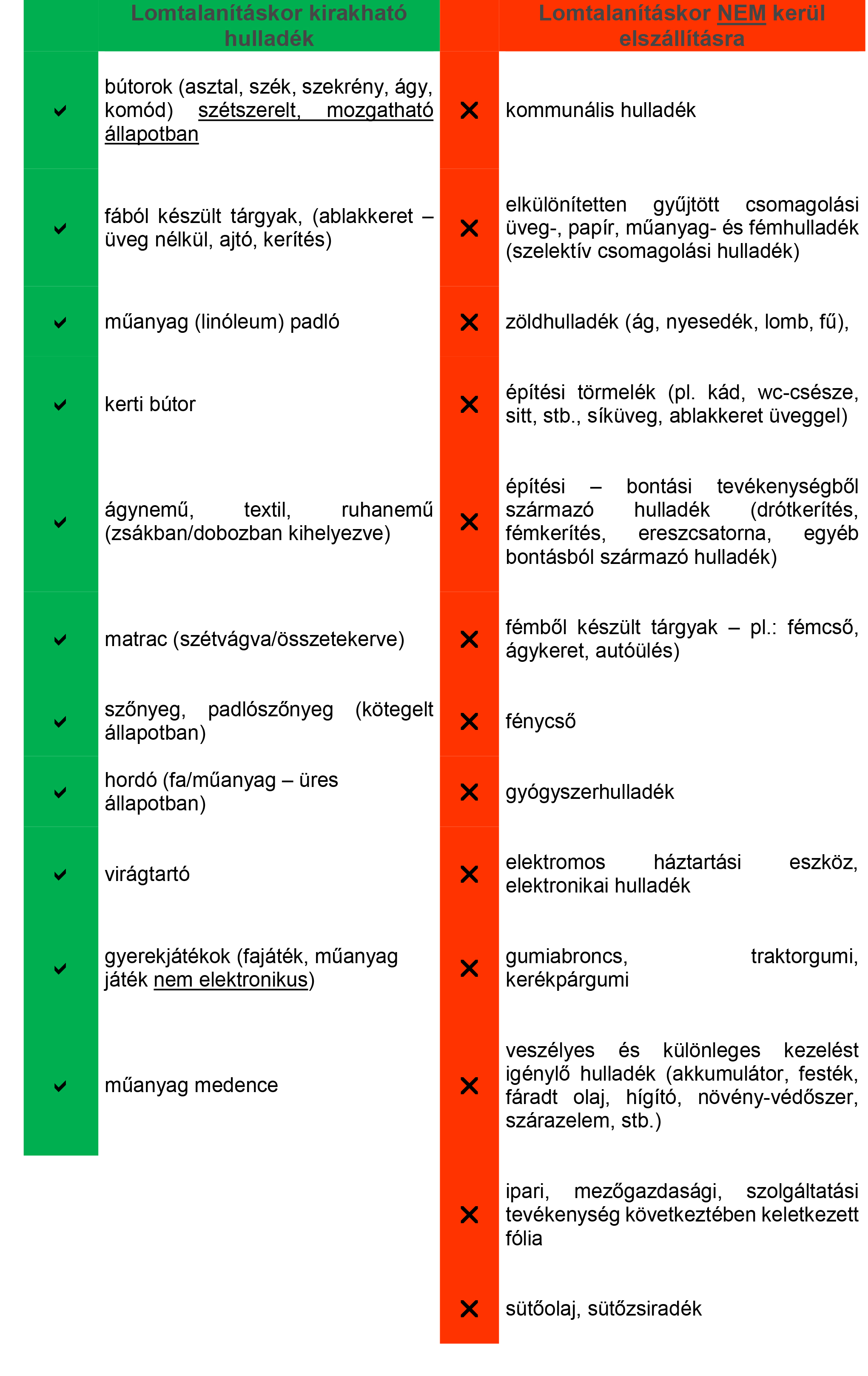 Lomtalanítás Nagyszénáson, 09.-2